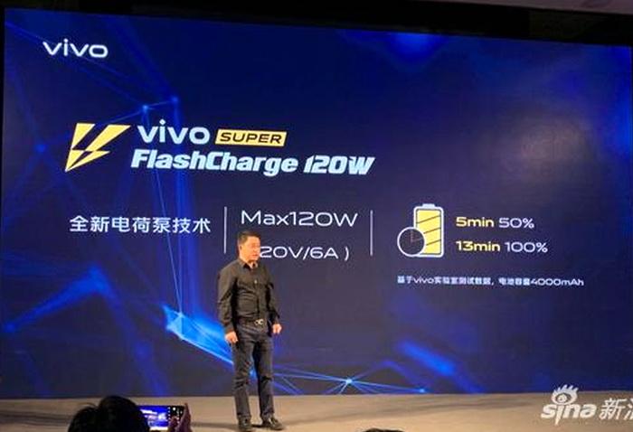 Судячі з цього слайду презентації, Vivo Super FlashCharge використовує струм 20В/6А для досягнення високої потужності