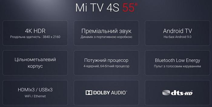 4K-зображення та якісний звук – що ще потрібно для якісного телевізора?