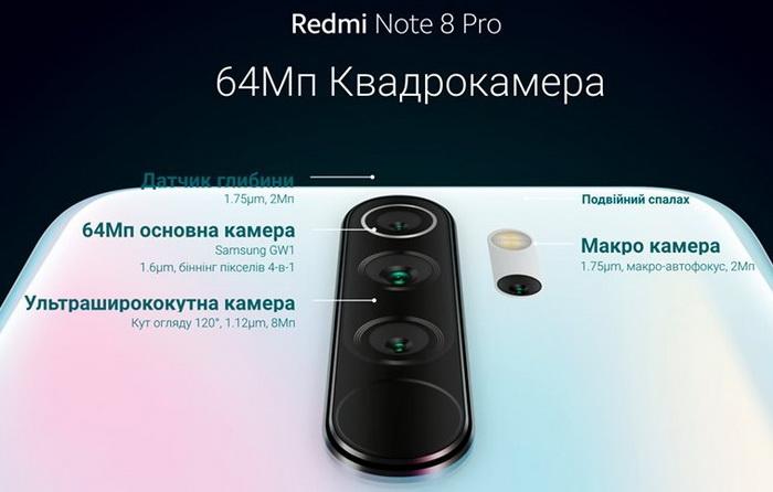 Квадрокамера – найбільш приваблива перевага Redmi Note 8 Pro