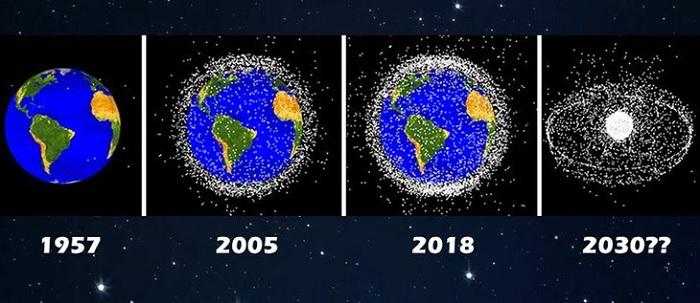 Зростання кількості космічного сміття за останні 60 років