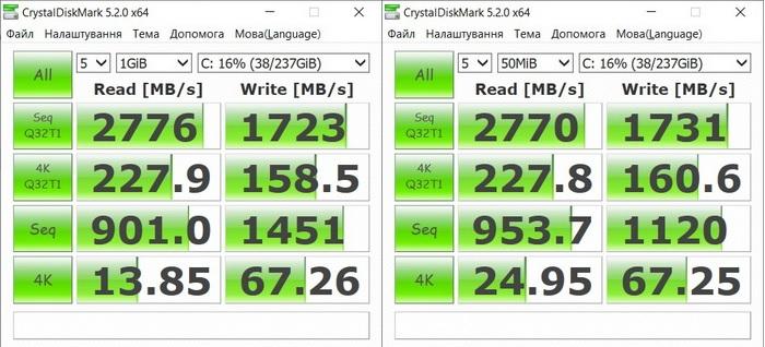 Тестування за допомогою утиліти CristalDiskMark показало перевагу вмонтованого SSD в 7-50 разів у порівнянні з традиційним HDD