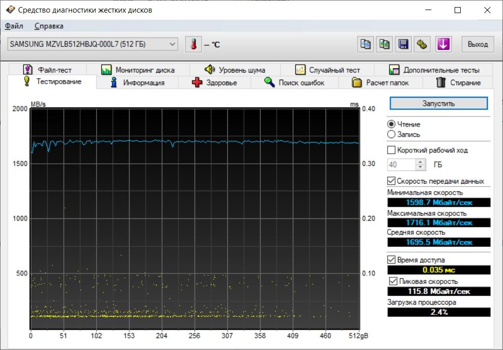 Середня швидкість зчитування SSD-диску досягає 1700 МБ/с і це дуже хороший результат