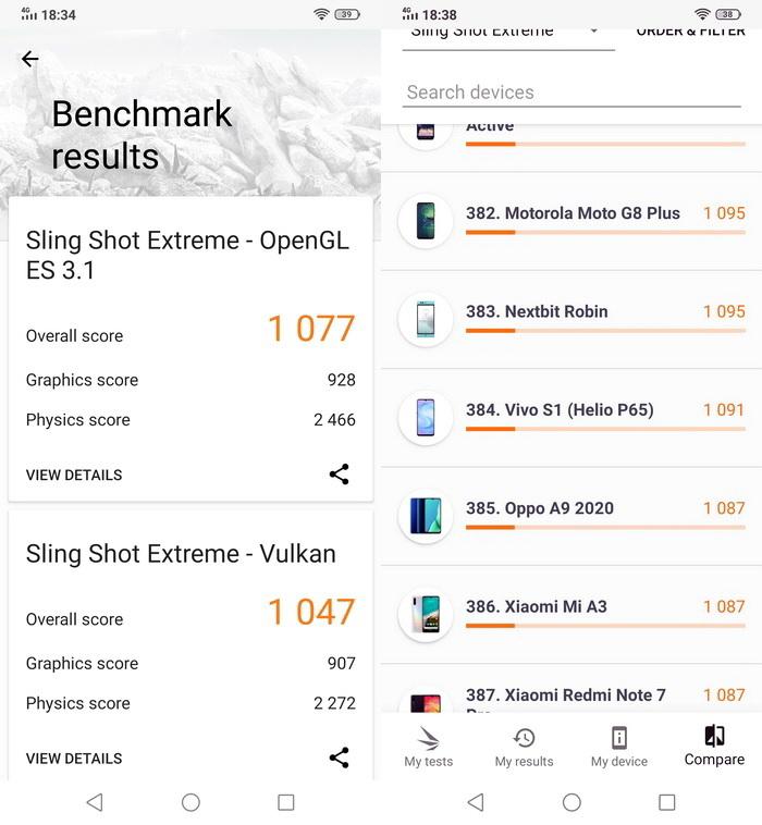 Результати тестування продуктивності за допомогою інструменту Sling Shot Extreme. Як бачимо, по швидкості vivo V17 дуже схожий на інші смартфони середнього цінового сегменту: OPPO A9 2020 та Xiaomi A3