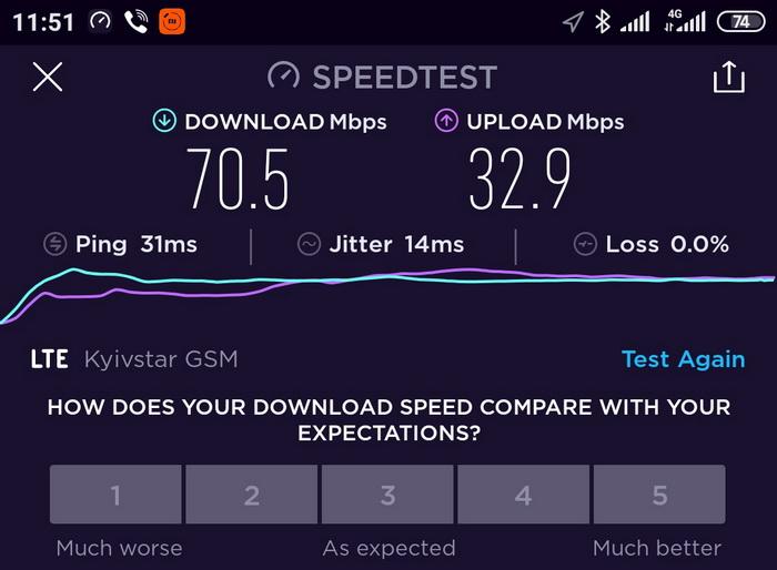 Швидкість мобільного інтернету в холі станції метро Академмістечко